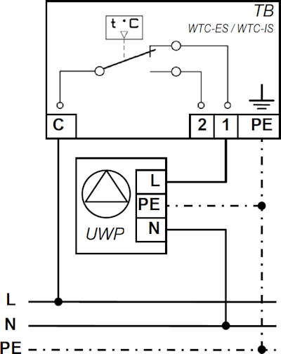 ZEWO Regelstation Elektrischer Anschluss