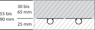 ratiodämm Fußbodenheizung Trockenbau Bodenaufbau Nassestrich