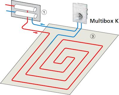 HEIMEIER Multibox K Anwendungsbeispiel