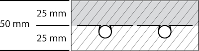 ratiodämm Fußbodenheizung Trockenbau Bodenaufbau Trockenestrich